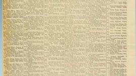 Rogalendinger som deltok i 1. verdenskrig del 6